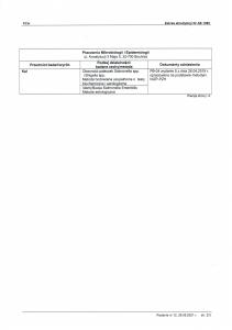 Akredytacja PCA 2 zakres21072021 (2)1 07-23-2021